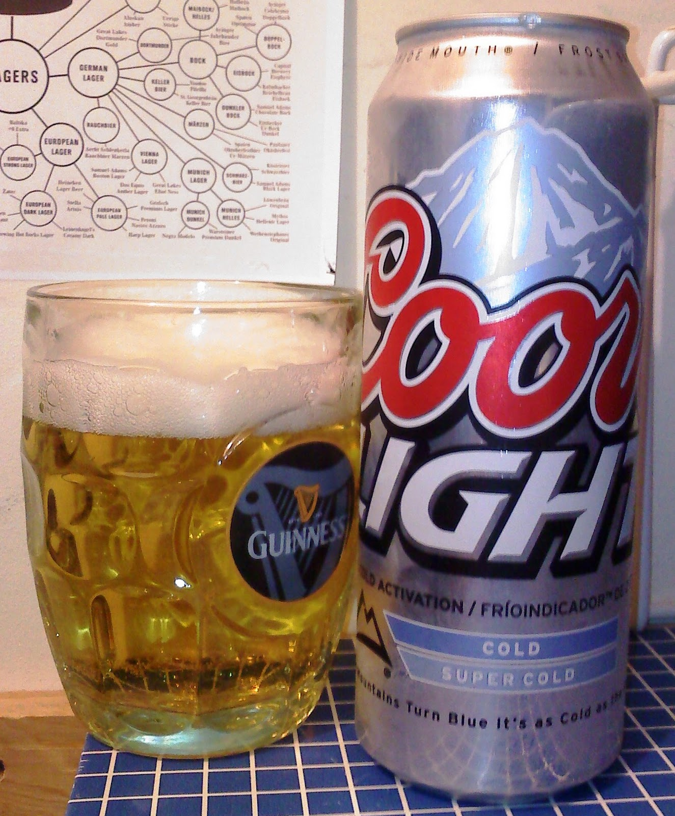 Not another beer review shitty beer tuesday 6 coors light coors light aloadofball Images