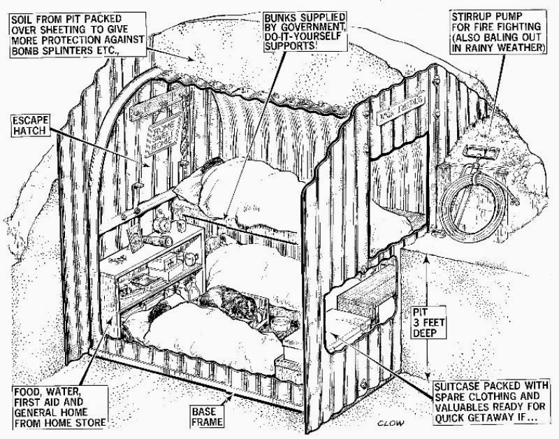 the olde curiosity blog 2015 Maineiacs Maine Air National Guard ww2 air raid shelters in britain used in the second world war
