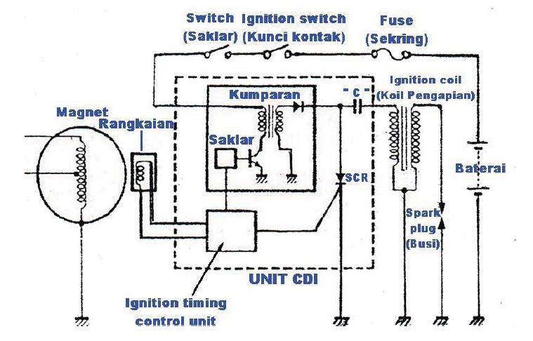 Wiring diagram sistem ac wire center wiring diagram sistem ac wiring center u2022 rh 45 63 64 79 wiring diagram sistem pengapian asfbconference2016 Gallery