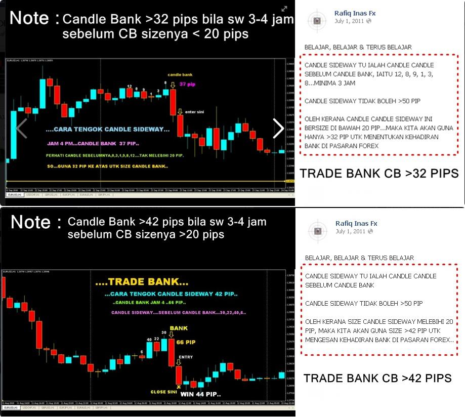 Trik trading forex