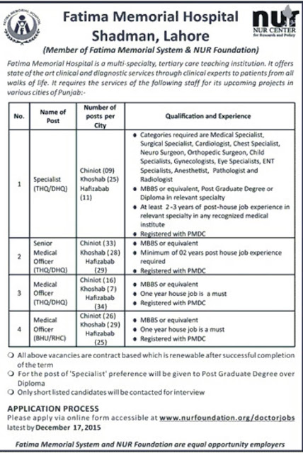 Doctors Jobs in Fatima Memorial Hospital Lahore