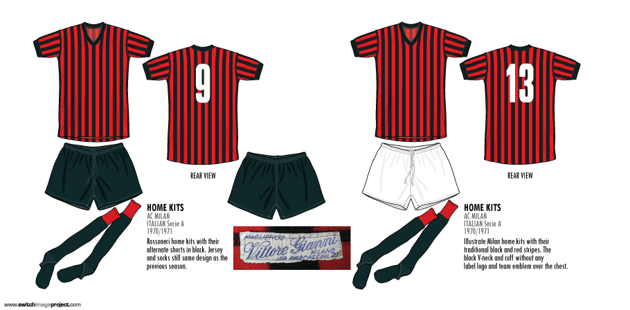 ac milan shirts Photo