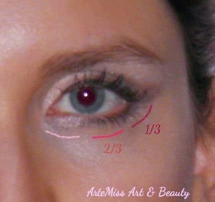 proporzione occhio