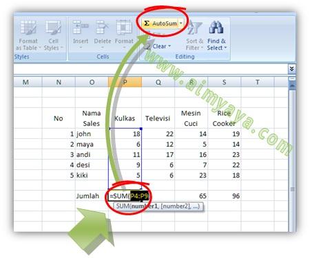 Gambar: Cara melakukan penjumlahan di Microsoft Excel menggunakan fasilitas autosum