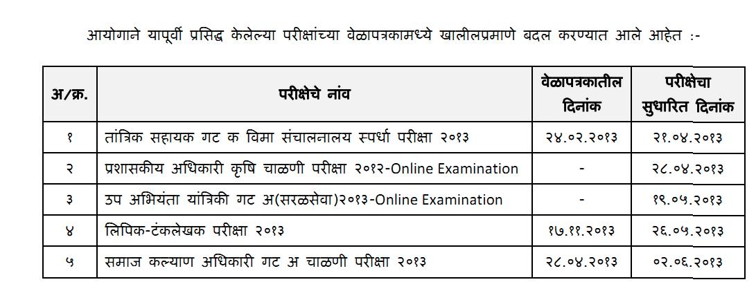 mpsc 2013, mpsc exam 2013 for engineers, mpsc clerk typist exam 2013