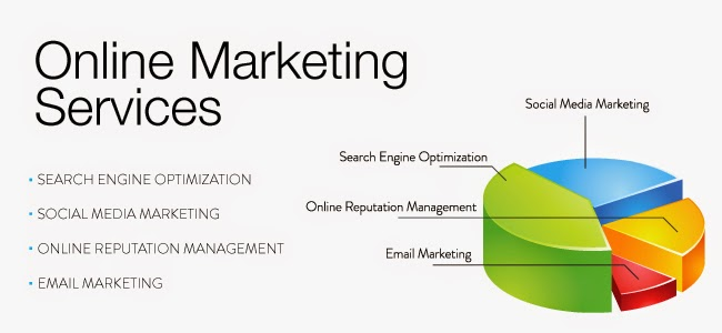 Online-marketing-services