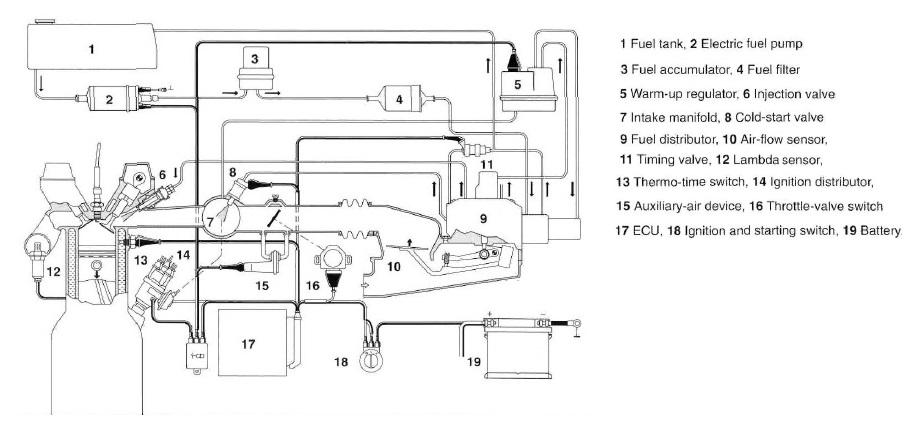 KE 3-Jetronic ремонт ч.1 бортжурнал Audi 100 Многострадальный AAR 1991