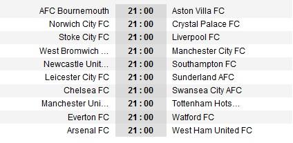 jadwal pembuka liga inggris 2015-2016