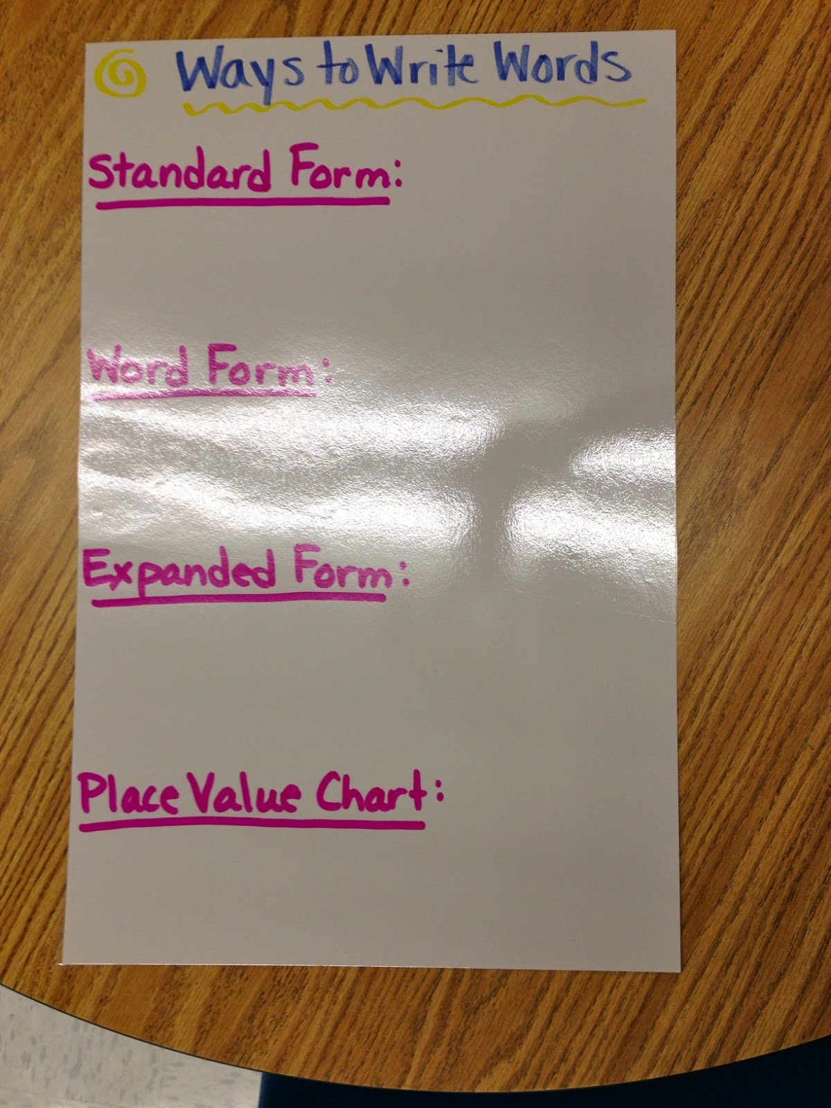 The learning lab math number sense place value we discussed standard form word form expanded form and how to use a place value chart we discussed the periods of numbers and practice reading numbers falaconquin