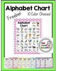 http://www.teacherspayteachers.com/Product/Chevron-Alphabet-Chart-1300418