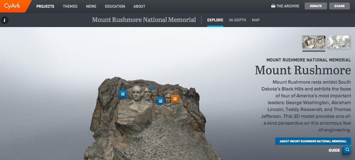 Math at Mount Rushmore