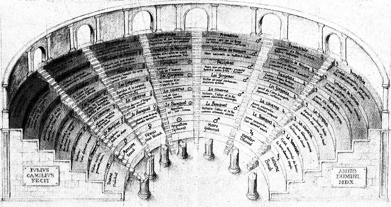 Palace of Memory: a description of the method for memorizing 4