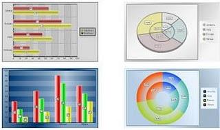 Membuat diagram dan grafik secara online tantoroni membuat diagram dan grafik secara online ccuart Choice Image