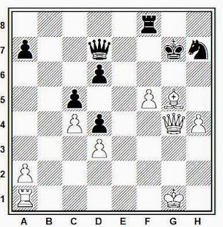 Posición de la partida de ajedrez Clemens - Wockenfuss (Alemania, 1982)