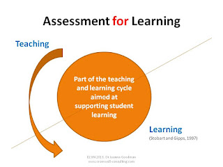 the teaching and learning cycle essay
