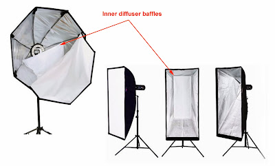 inner diffusion panel in softbox