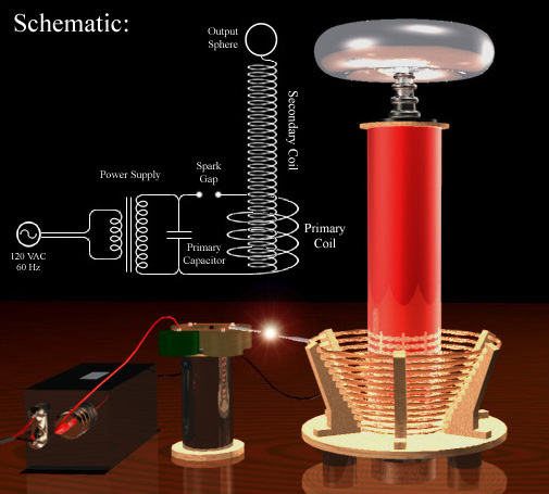 Making Tesla Coil With Flyback Tv Transformer And Energizing Tube. Here Is Video Of Project. Tesla. Fly Back Tesla Coil Circuit Diagram At Scoala.co