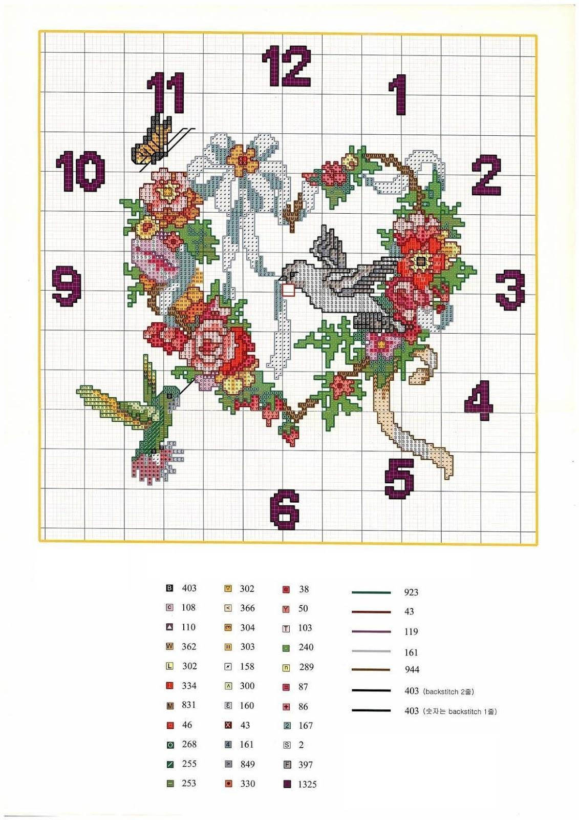 Авторские бумажные схемы для вышивки рушников, вышиванок 36