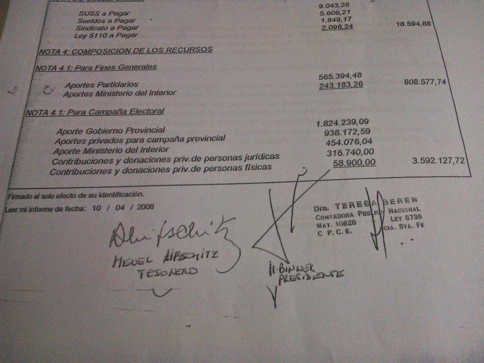 La firma de Binner y Lifschitz en el balance desaprobado de 2007.