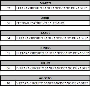 Circuito Sanfranciscano 2013