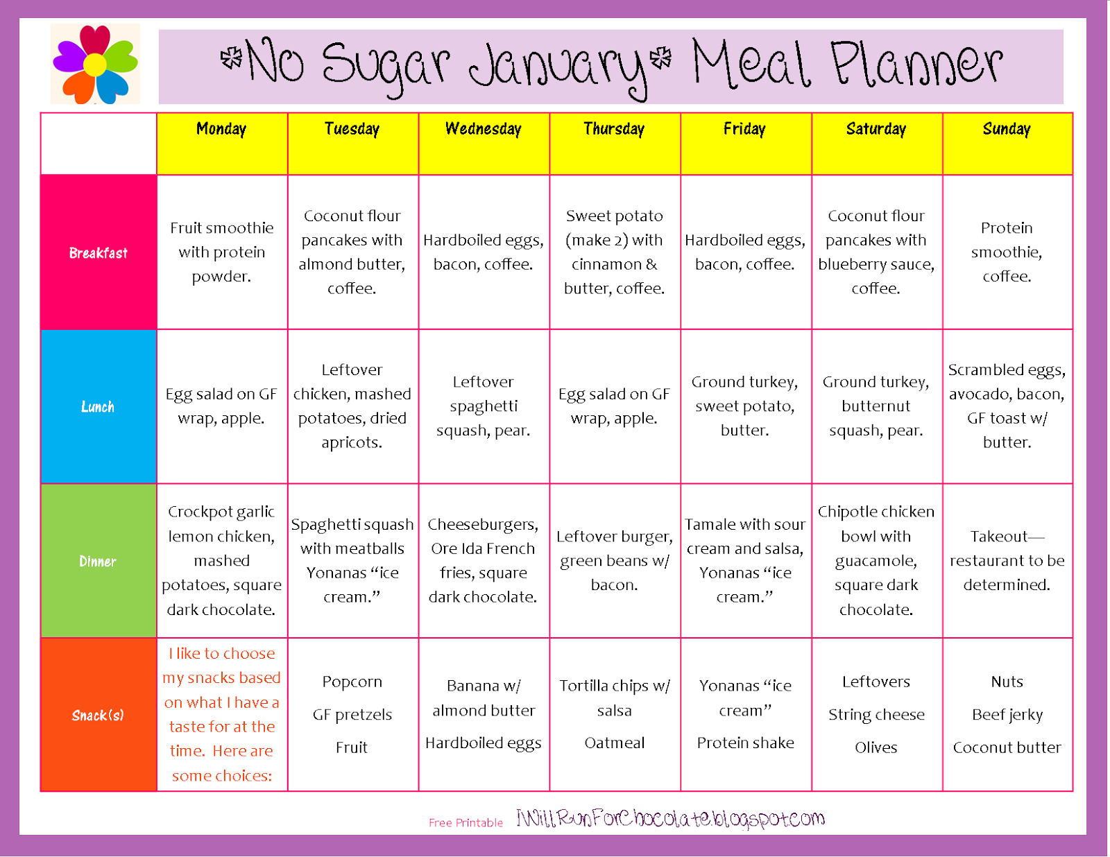 Plan Your Meals for a Successful Sugar Free January!  Weigh to