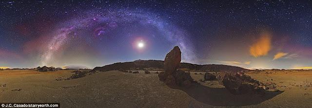 Penampakan Galaksi Bima Sakti Dilihat dengan Mata Telanjang