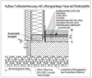 Bewehrung Bodenplatte Aufbau Ma With Bewehrung Bodenplatte Aufbau