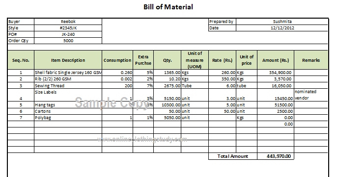 Textile Amp Clothing Info Bill Of Material Bom Format