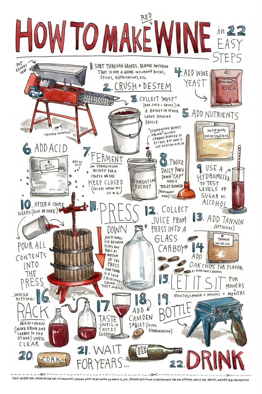 hvordan laver man rosevin