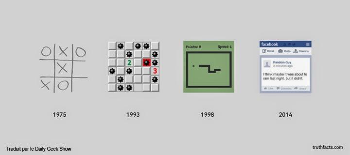 Infographies amusantes sur les temps de loisirs