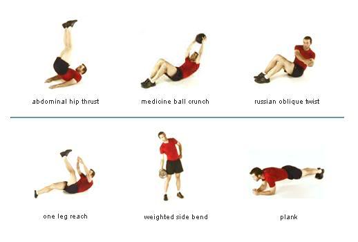 Abs exercise calories burned 6 mph