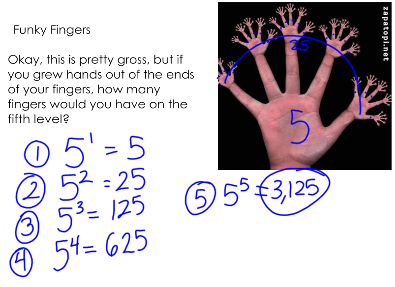 Structured problem solving in programming picture 4