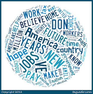 Tag cloud of Obama speech