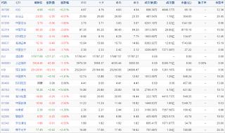 中国株コバンザメ投資ウォッチ銘柄watch20150713