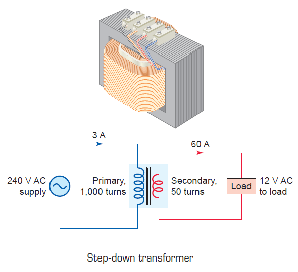 Wiring Diagram For Step Down Transformer : June ee figures