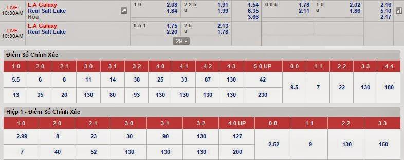 Kèo thơm dự đoán Los Angeles Galaxy vs Real Salt Lake