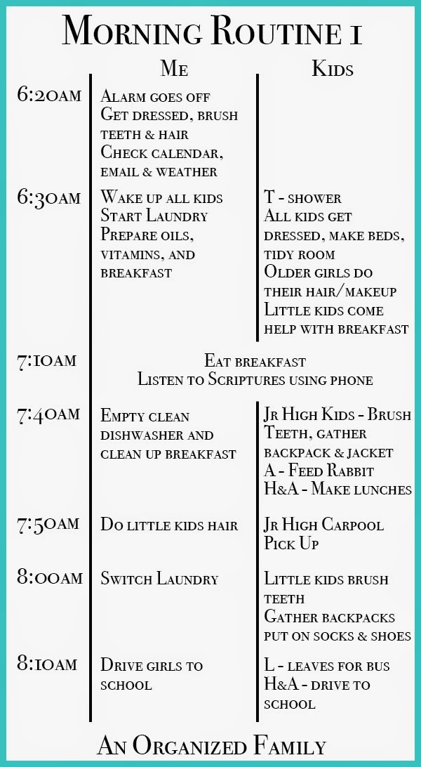 An Organized Family Organizing Your Morning Routine