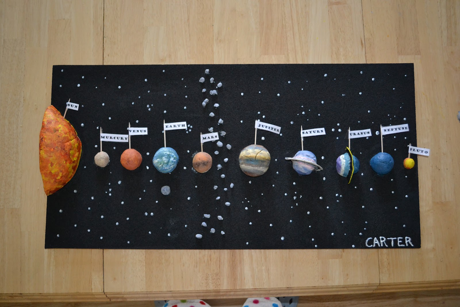 science solar system projects - photo #31
