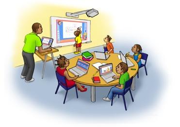Uso Da Tecnologia Em Sala De Aula