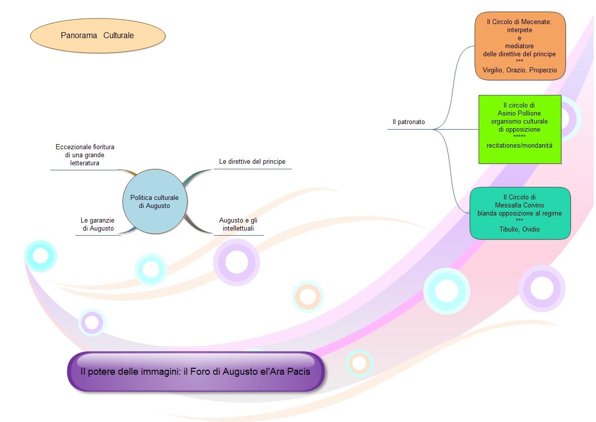 : pdf tutorial of onenote 2007 tutorial of powerpoint 2007 pdf ...