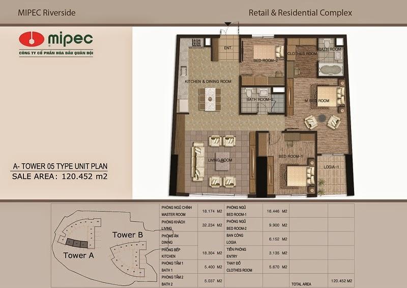 Toàn bộ các căn hộ cao cấp Chung cư Mipec Riverside – đầy đủ nội thất gắn tường