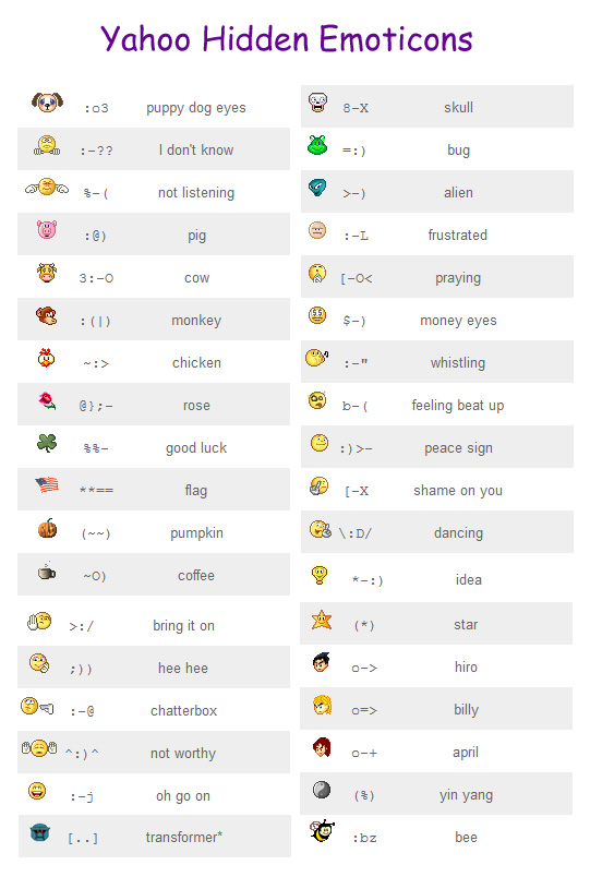 Yahoo Hidden Emoticons