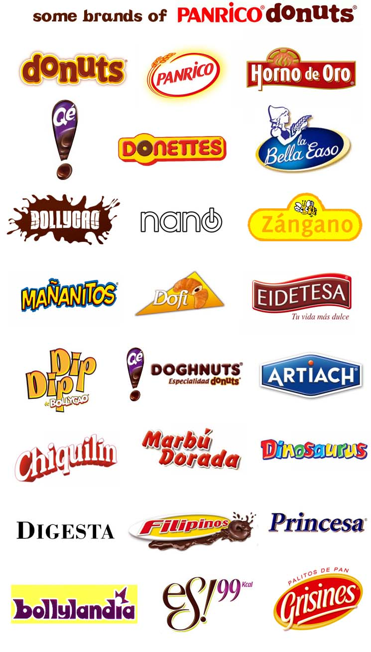 empresas the hole of donuts in english rankia