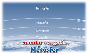 Seputar Pengertian Mesosfer