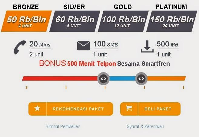 cara membeli paket my smartfren via website my smartfren