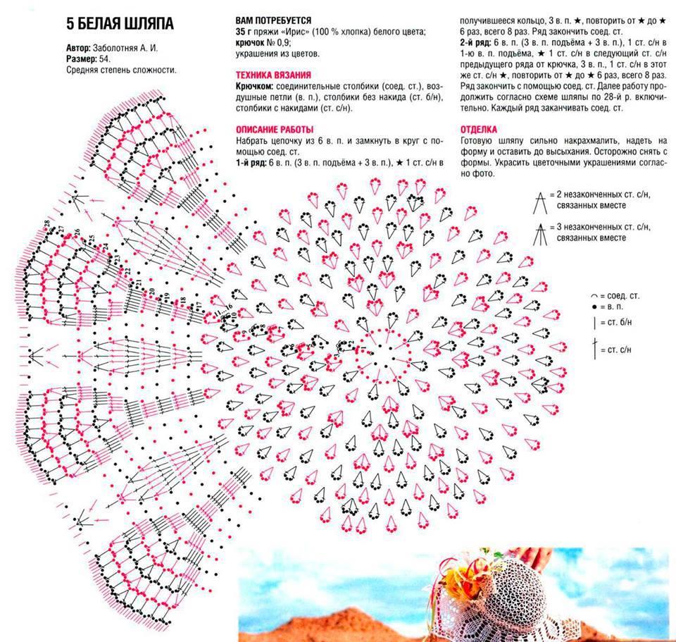 Dorable Patrón De Crochet De Un Sombrero Regalo - Manta de Tejer ...