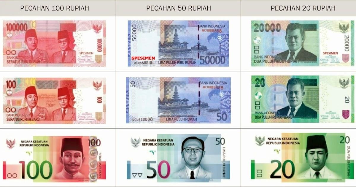 Bagaimana melakukan perdagangan mata uang