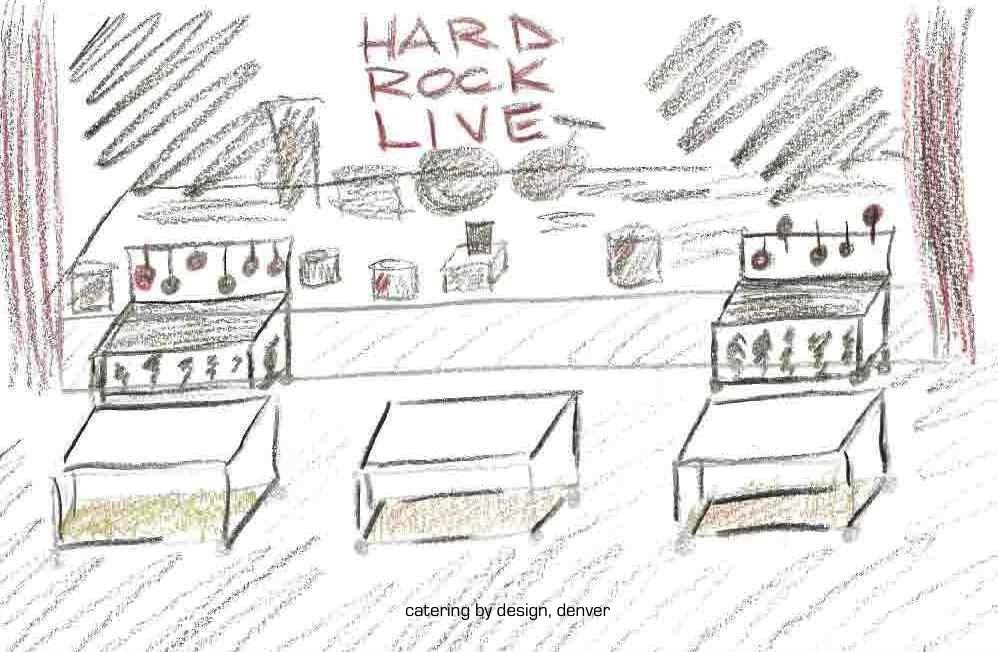 Draw A Basic Design For A Catering Kitchen | afreakatheart