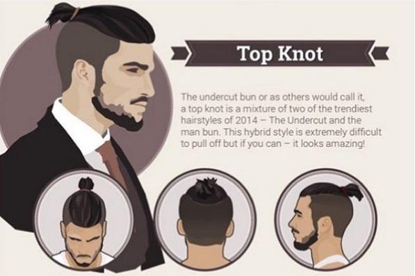 Стрижка top knot