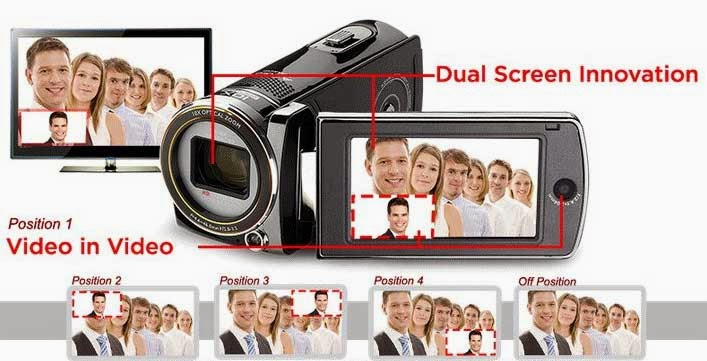 Teknologi Rekaman Video dalam Video